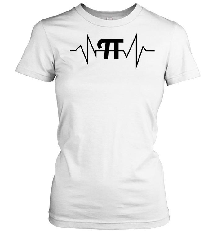 Pi Heartbeat Math and Geek shirt Classic Women's T-shirt